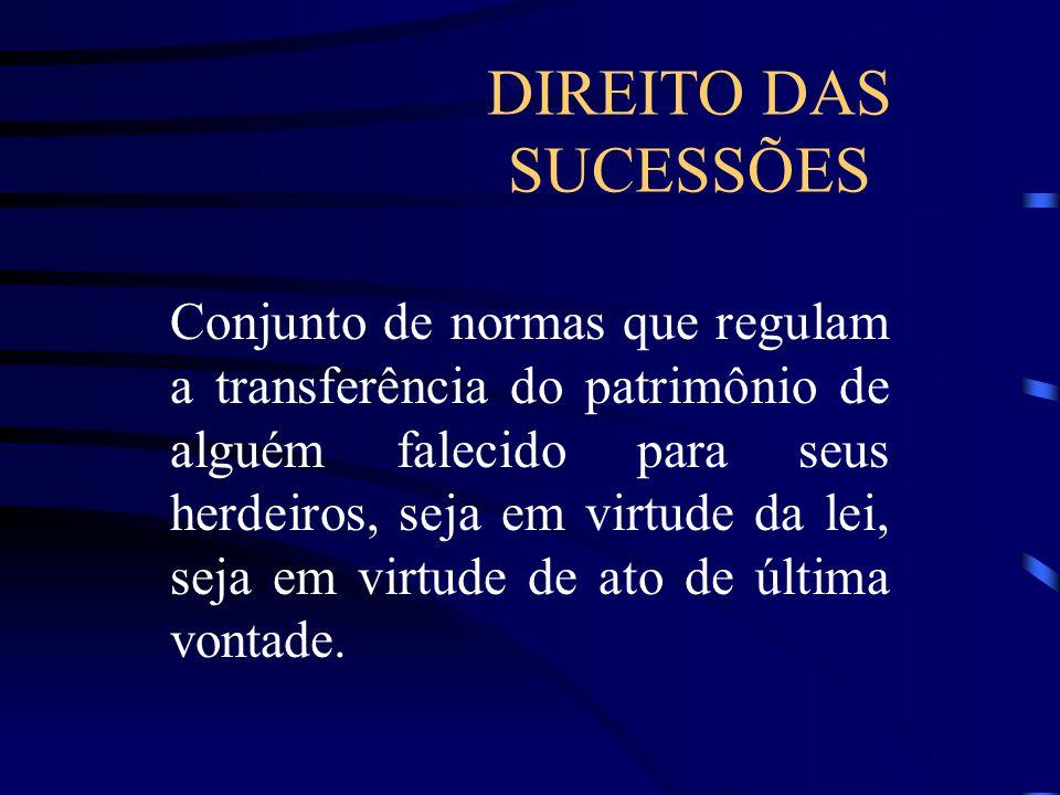 DIREITO DAS SUCESSÕES Conjunto de normas que regulam a transferência do patrimônio de alguém falecido para seus herdeiros, seja em virtude da lei, sej