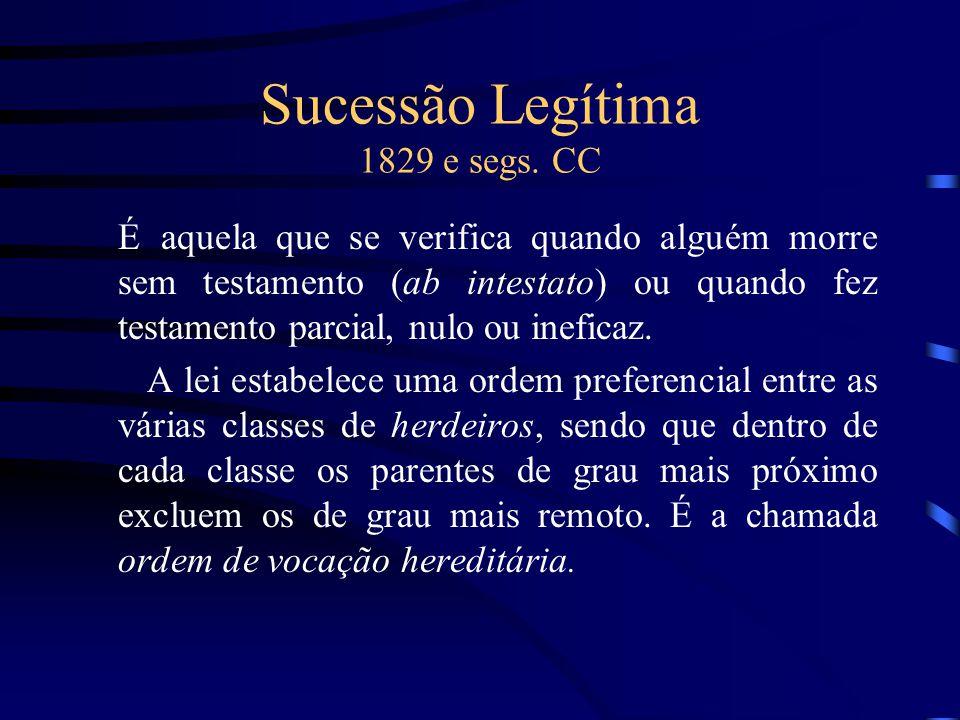 Sucessão Legítima 1829 e segs. CC É aquela que se verifica quando alguém morre sem testamento (ab intestato) ou quando fez testamento parcial, nulo ou