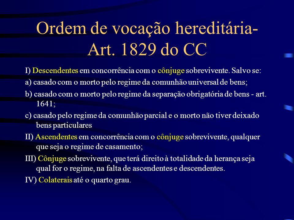 Ordem de vocação hereditária- Art. 1829 do CC I) Descendentes em concorrência com o cônjuge sobrevivente. Salvo se: a) casado com o morto pelo regime
