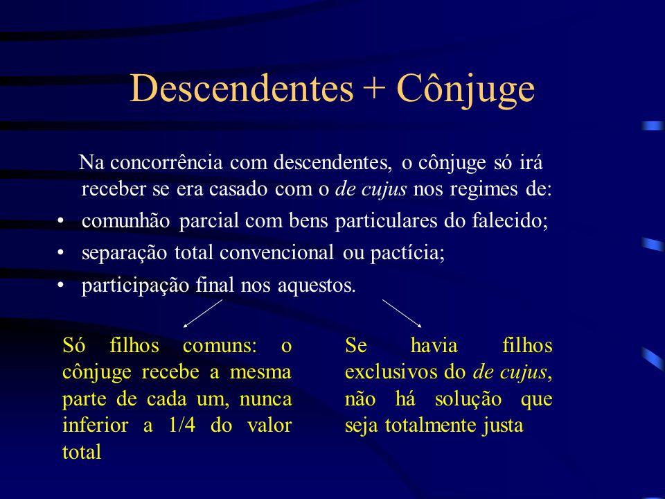 Descendentes + Cônjuge Na concorrência com descendentes, o cônjuge só irá receber se era casado com o de cujus nos regimes de: comunhão parcial com be