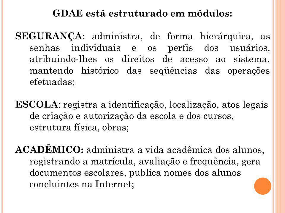 GDAE está estruturado em módulos: SEGURANÇA : administra, de forma hierárquica, as senhas individuais e os perfis dos usuários, atribuindo-lhes os dir