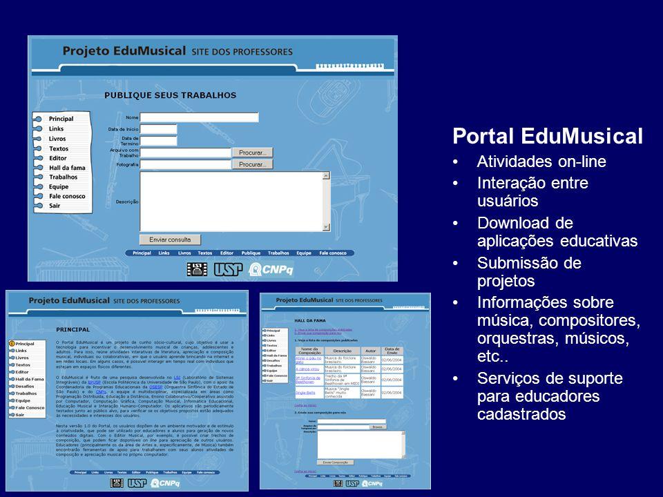 Portal EduMusical Atividades on-line Interação entre usuários Download de aplicações educativas Submissão de projetos Informações sobre música, compos