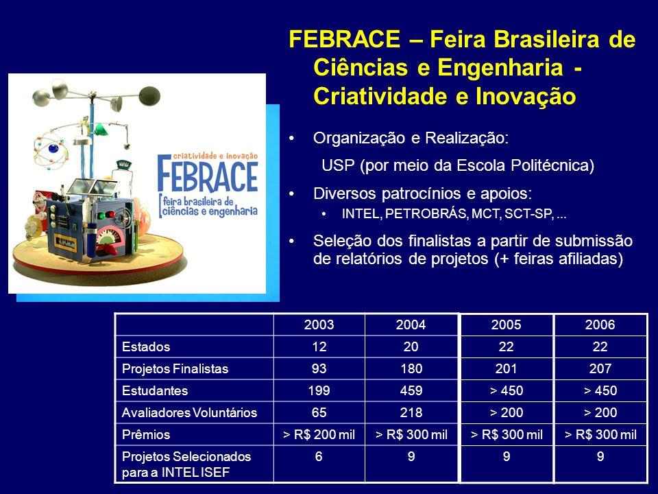 FEBRACE – Feira Brasileira de Ciências e Engenharia - Criatividade e Inovação Organização e Realização: USP (por meio da Escola Politécnica) Diversos