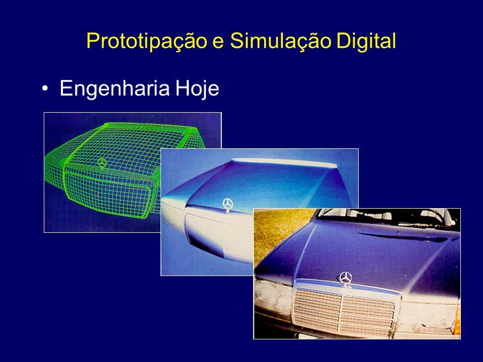 Prototipação e Simulação Digital Engenharia Hoje