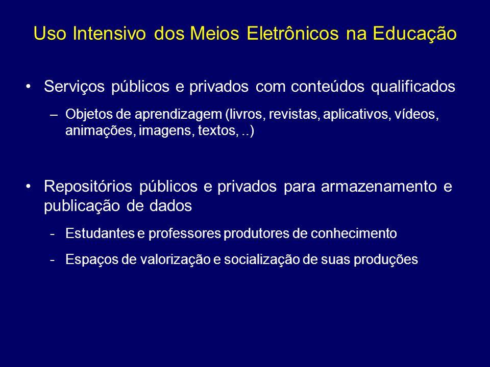 Uso Intensivo dos Meios Eletrônicos na Educação Serviços públicos e privados com conteúdos qualificados –Objetos de aprendizagem (livros, revistas, ap