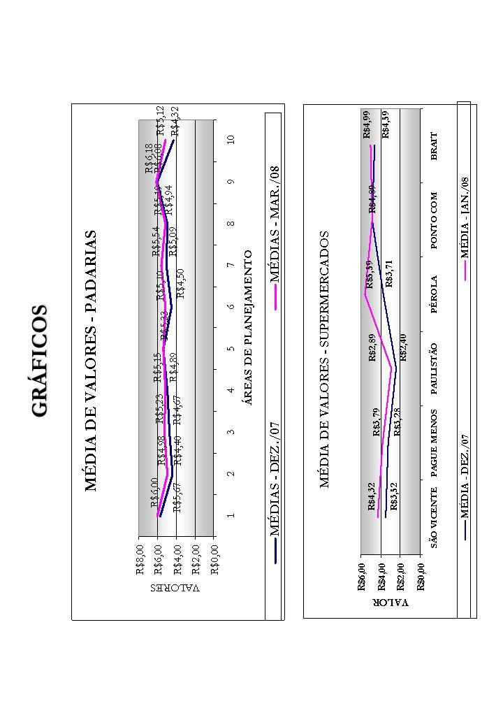 REINALDO CHICONI Vereador – PMDB Câmara Municipal de Americana Estado São Paulo Praça Divino Salvador, n.º 5 – Girassol CEP – 13.465-689 – Americana / SP Fone / Fax: (19) 3472-9719 / 3472-9700 E-mail: chiconi@camara-americana.sp.gov.br chiconi@camara-americana.sp.gov.br