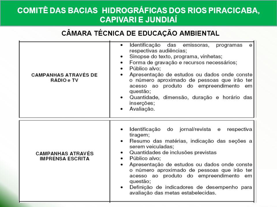 COMITÊ DAS BACIAS HIDROGRÁFICAS DOS RIOS PIRACICABA, CAPIVARI E JUNDIAÍ CÂMARA TÉCNICA DE EDUCAÇÃO AMBIENTAL