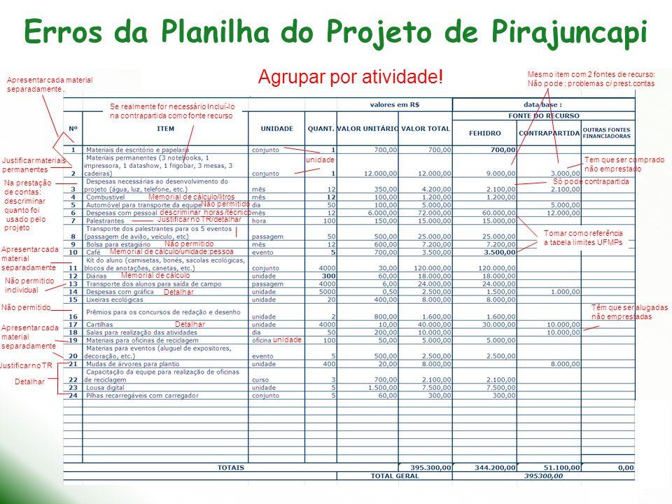 COMITÊ DAS BACIAS HIDROGRÁFICAS DOS RIOS PIRACICABA, CAPIVARI E JUNDIAÍ CÂMARA TÉCNICA DE EDUCAÇÃO AMBIENTAL Erros da Planilha do Projeto de Pirajunca