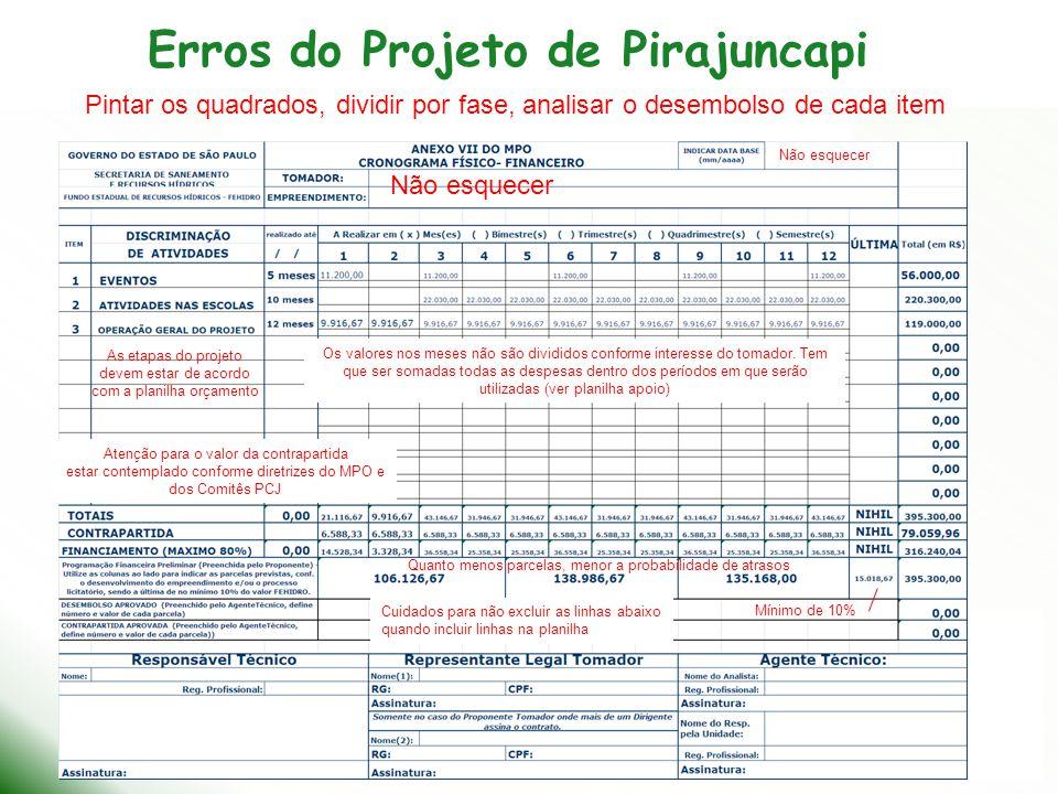 COMITÊ DAS BACIAS HIDROGRÁFICAS DOS RIOS PIRACICABA, CAPIVARI E JUNDIAÍ CÂMARA TÉCNICA DE EDUCAÇÃO AMBIENTAL Erros do Projeto de Pirajuncapi Pintar os