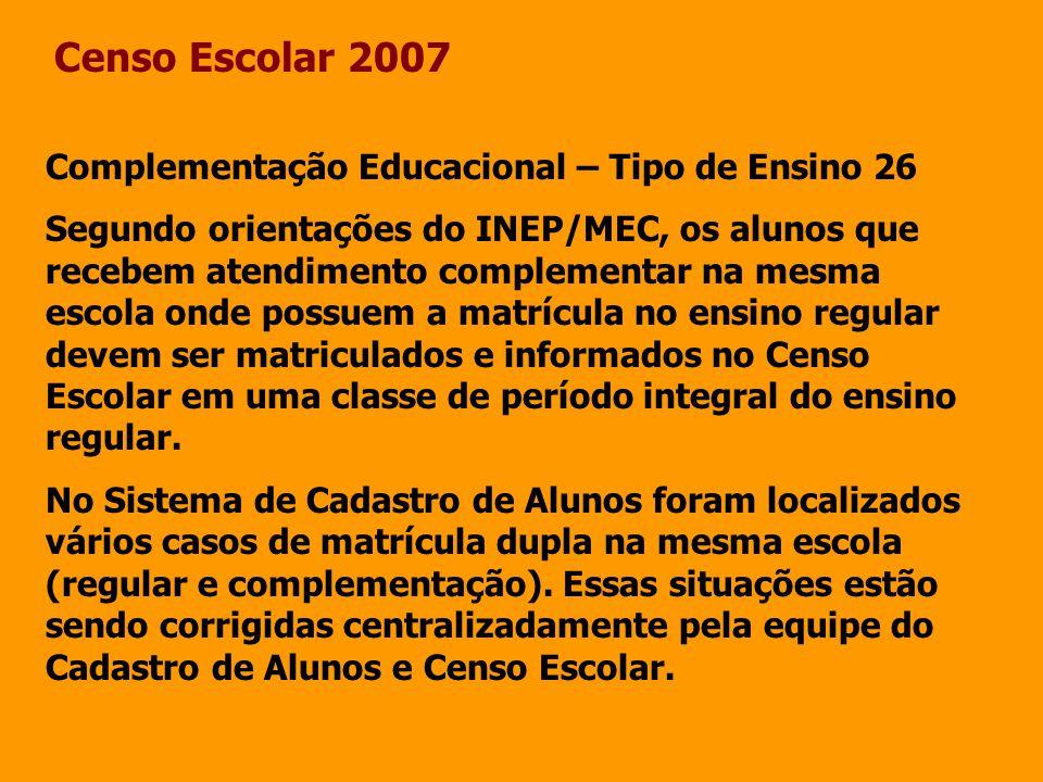 Censo Escolar 2007 Complementação Educacional – Tipo de Ensino 26 Segundo orientações do INEP/MEC, os alunos que recebem atendimento complementar na m