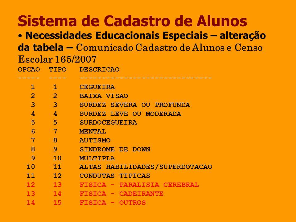 Sistema de Cadastro de Alunos Necessidades Educacionais Especiais – alteração da tabela – Comunicado Cadastro de Alunos e Censo Escolar 165/2007 OPCAO