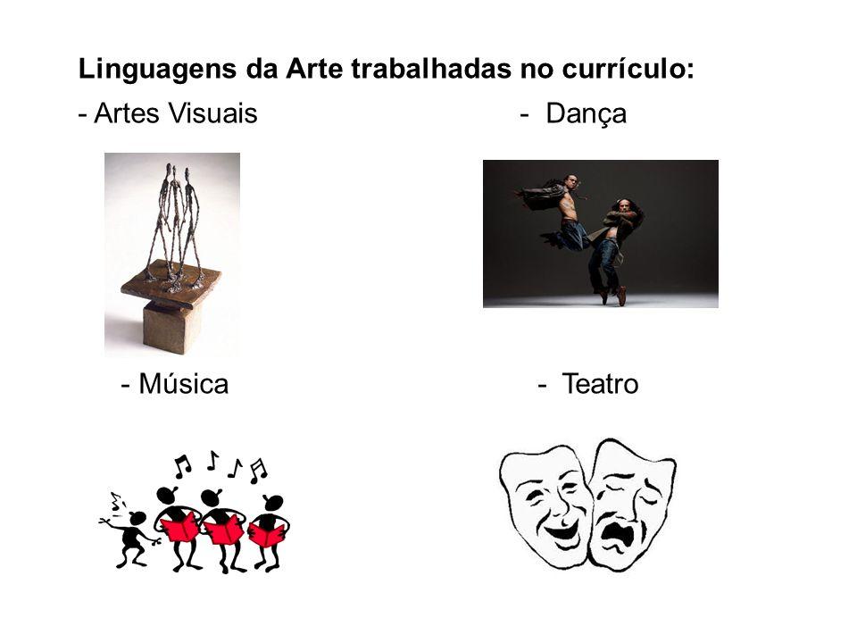 Linguagens da Arte trabalhadas no currículo: - Artes Visuais - Dança - Música - Teatro