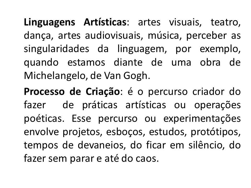 Linguagens Artísticas: artes visuais, teatro, dança, artes audiovisuais, música, perceber as singularidades da linguagem, por exemplo, quando estamos