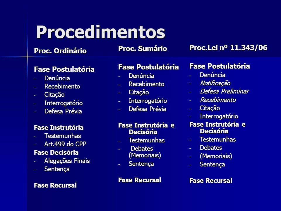 Procedimentos Proc. Ordinário Fase Postulatória - Denúncia - Recebimento - Citação - Interrogatório - Defesa Prévia Fase Instrutória - Testemunhas - A