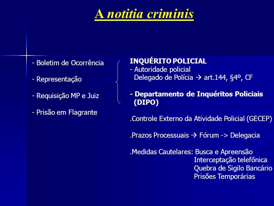 A notitia criminis - Boletim de Ocorrência - Representação - Requisição MP e Juiz - Prisão em Flagrante INQUÉRITO POLICIAL - Autoridade policial Deleg