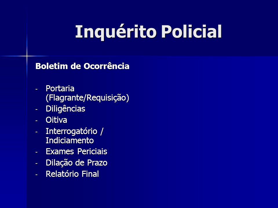 Inquérito Policial Inquérito Policial Boletim de Ocorrência - Portaria (Flagrante/Requisição) - Diligências - Oitiva - Interrogatório / Indiciamento -