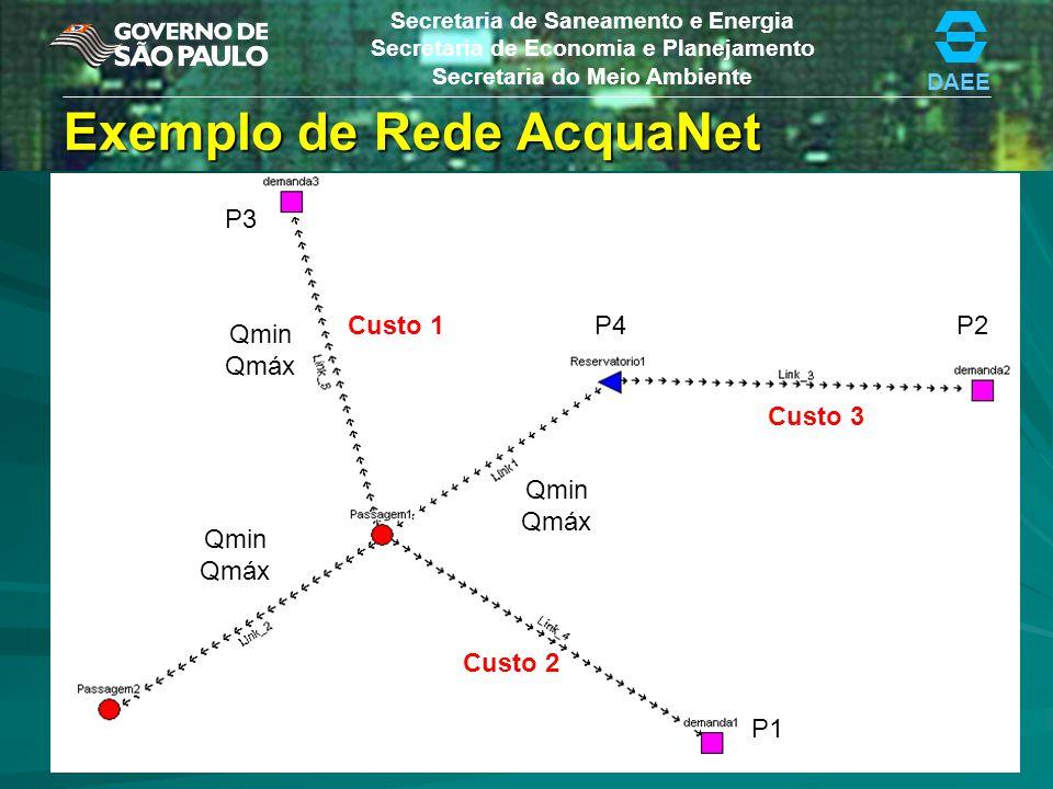 DAEE Secretaria de Saneamento e Energia Secretaria de Economia e Planejamento Secretaria do Meio Ambiente Exemplo de Rede AcquaNet P3 P1 P2P4 Qmin Qmá
