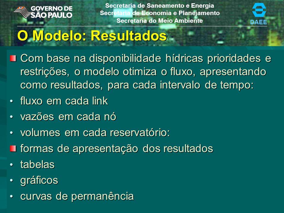 DAEE Secretaria de Saneamento e Energia Secretaria de Economia e Planejamento Secretaria do Meio Ambiente O Modelo: Resultados Com base na disponibili