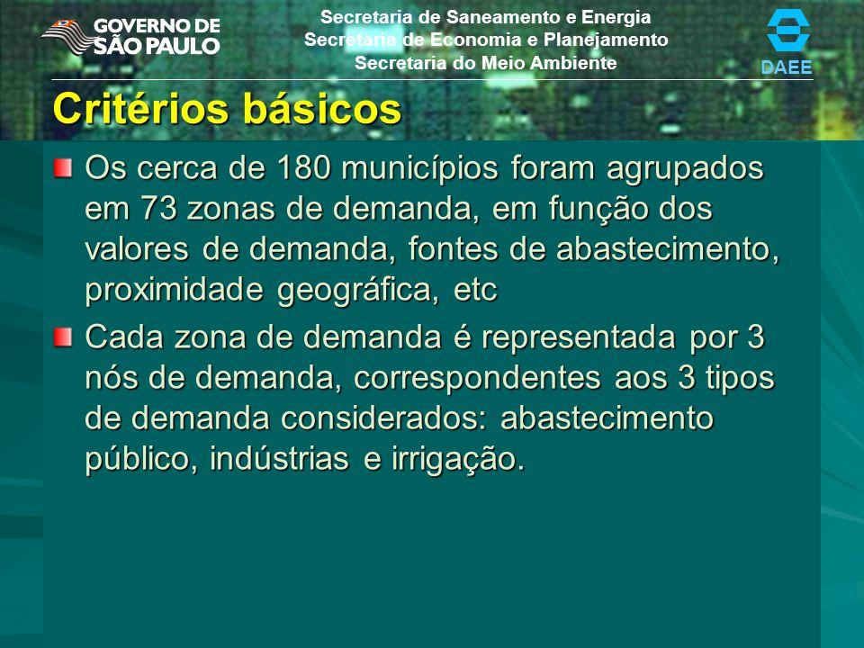 DAEE Secretaria de Saneamento e Energia Secretaria de Economia e Planejamento Secretaria do Meio Ambiente Critérios básicos Os cerca de 180 municípios