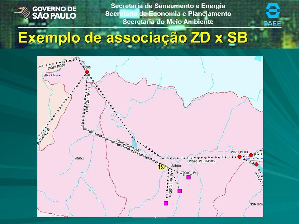 DAEE Secretaria de Saneamento e Energia Secretaria de Economia e Planejamento Secretaria do Meio Ambiente Exemplo de associação ZD x SB