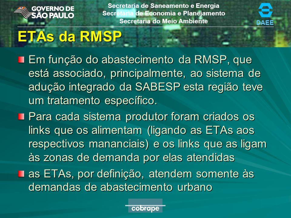 DAEE Secretaria de Saneamento e Energia Secretaria de Economia e Planejamento Secretaria do Meio Ambiente ETAs da RMSP Em função do abastecimento da R