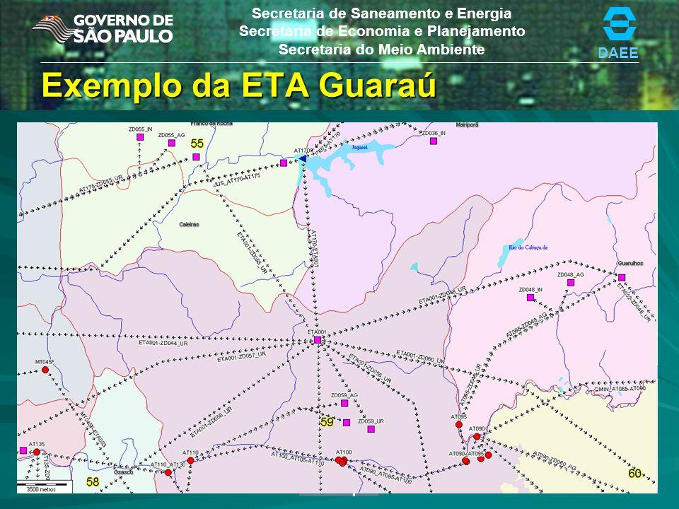 DAEE Secretaria de Saneamento e Energia Secretaria de Economia e Planejamento Secretaria do Meio Ambiente Exemplo da ETA Guaraú