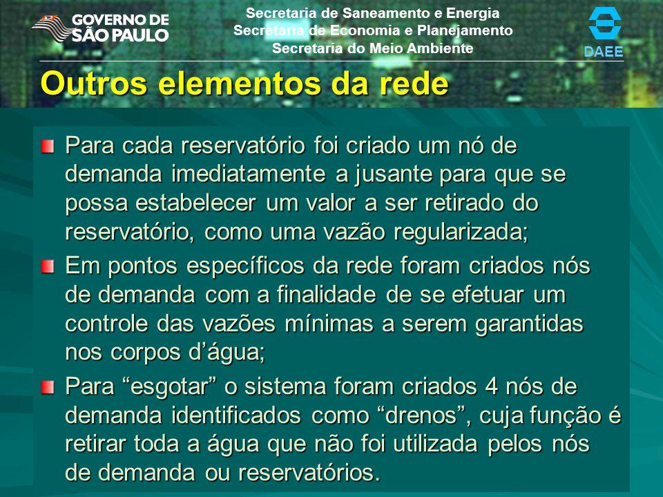 DAEE Secretaria de Saneamento e Energia Secretaria de Economia e Planejamento Secretaria do Meio Ambiente Outros elementos da rede Para cada reservató