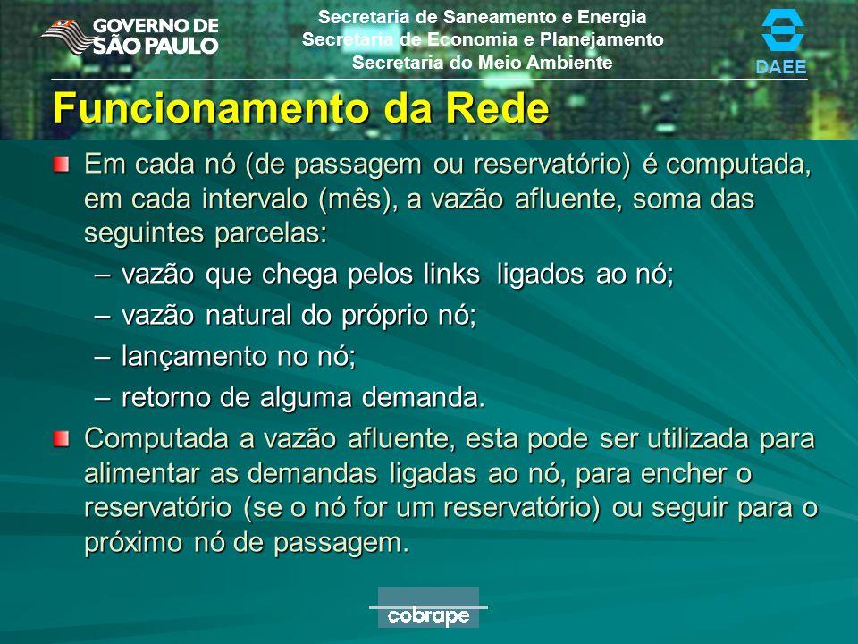DAEE Secretaria de Saneamento e Energia Secretaria de Economia e Planejamento Secretaria do Meio Ambiente Funcionamento da Rede Em cada nó (de passage