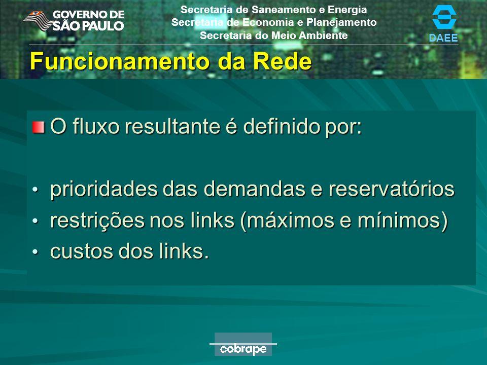 DAEE Secretaria de Saneamento e Energia Secretaria de Economia e Planejamento Secretaria do Meio Ambiente O fluxo resultante é definido por: prioridad