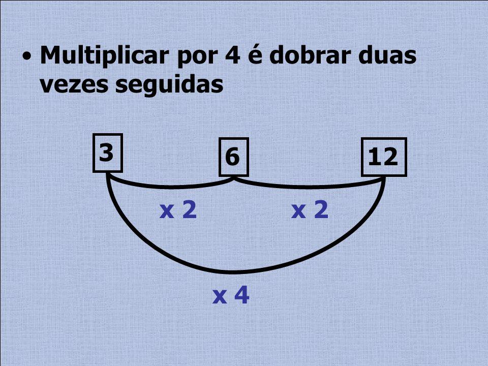 Multiplicar por 4 é dobrar duas vezes seguidas 3 612 x 2 x 4