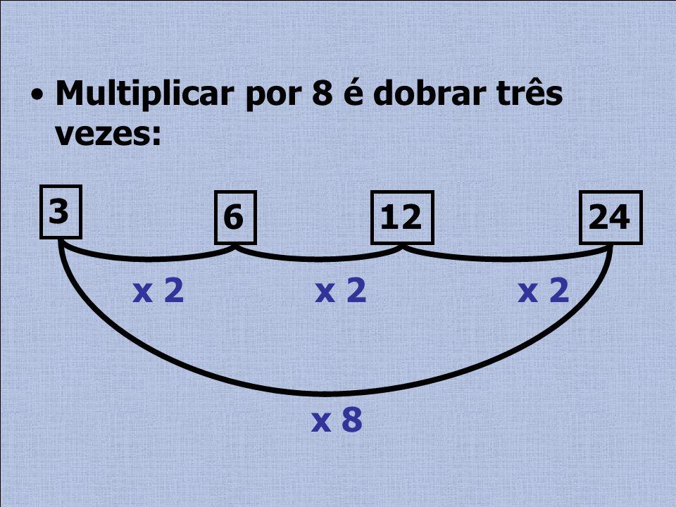 Multiplicar por 8 é dobrar três vezes: 3 612 x 2 24 x 2 x 8