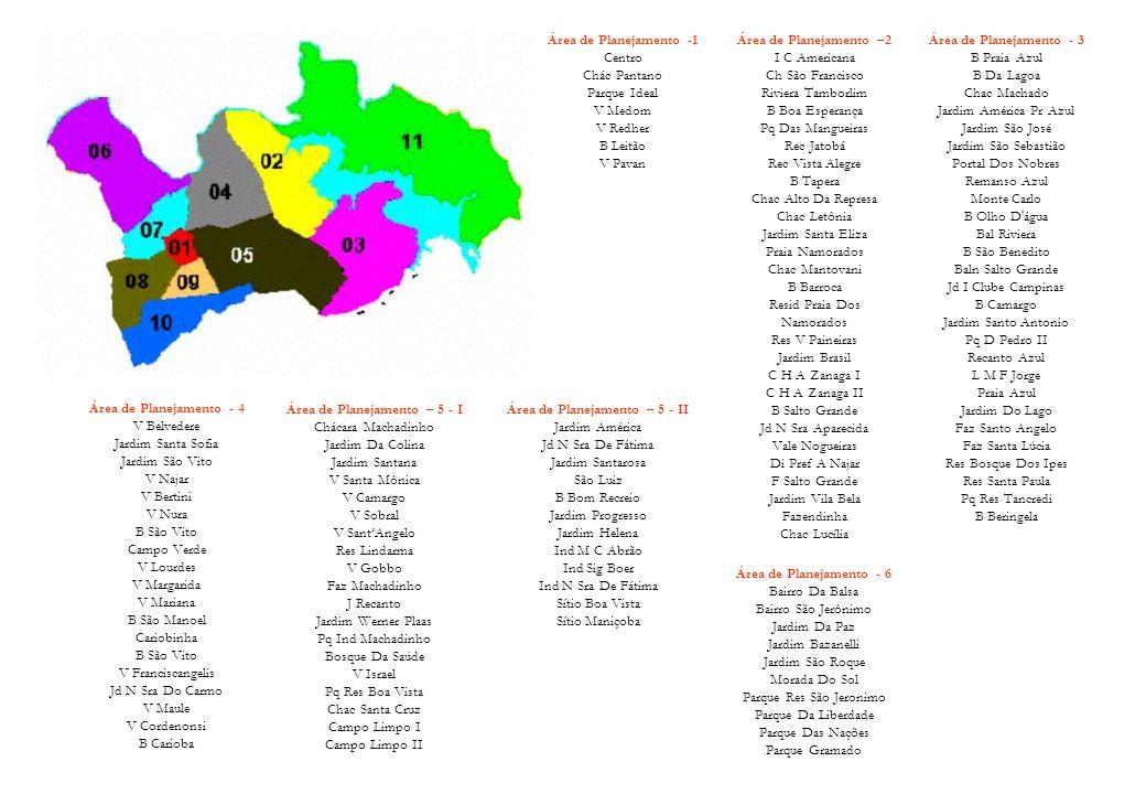 Área de Planejamento -1 Centro Chác Pantano Parque Ideal V Medom V Redher B Leitão V Pavan Área de Planejamento –2 I C Americana Ch São Francisco Rivi