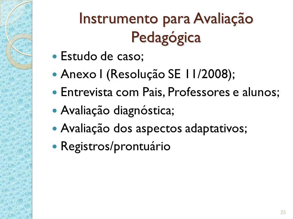 Instrumento para Avaliação Pedagógica Estudo de caso; Anexo I (Resolução SE 11/2008); Entrevista com Pais, Professores e alunos; Avaliação diagnóstica