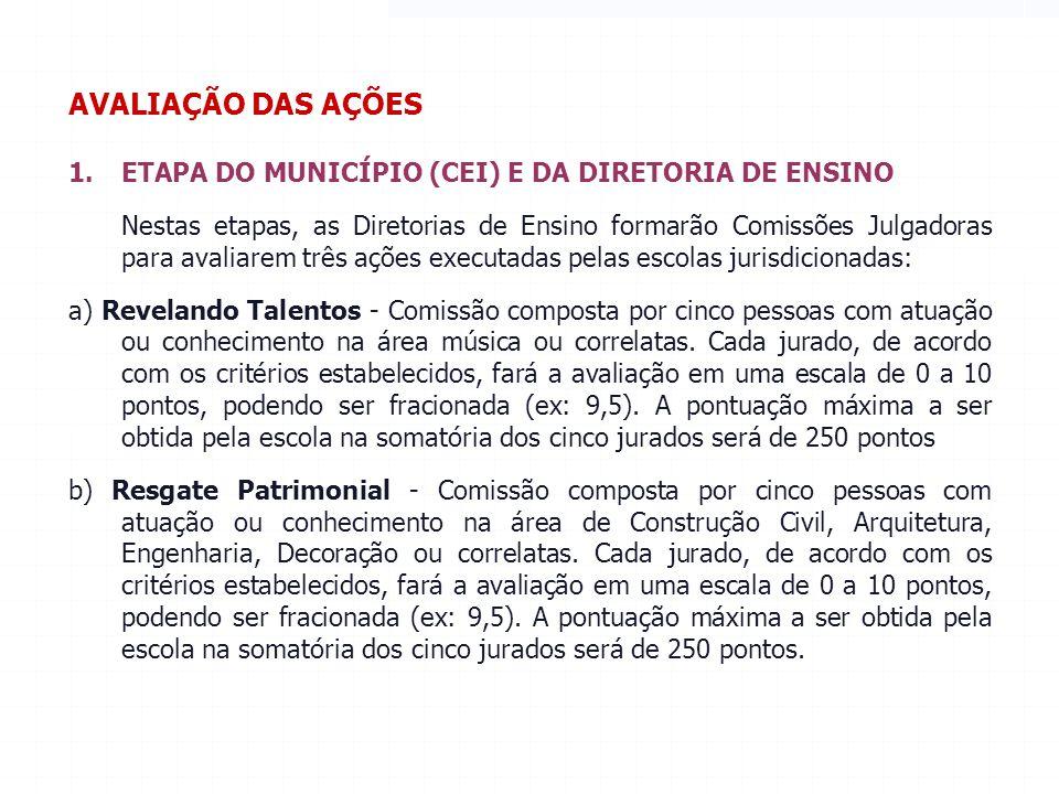 CRITÉRIOS PARA A PONTUAÇÃO Somatória das notas dadas pela Comissão Julgadora 1. Utilização/aproveitamento pós revitalização/recuperação – 0 a 10 ponto