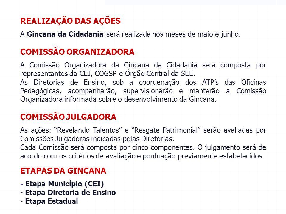 REALIZAÇÃO DAS AÇÕES A Gincana da Cidadania será realizada nos meses de maio e junho.