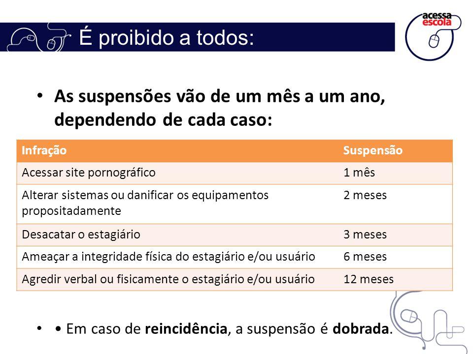 É proibido a todos: As suspensões vão de um mês a um ano, dependendo de cada caso: Em caso de reincidência, a suspensão é dobrada. InfraçãoSuspensão A