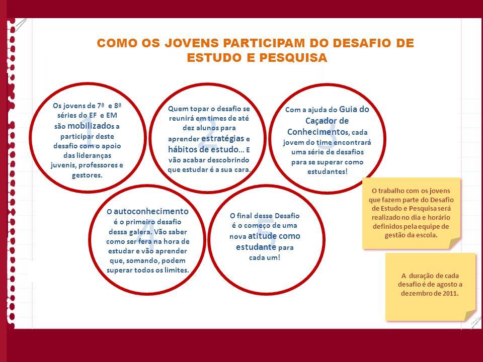 COMO OS JOVENS PARTICIPAM DO DESAFIO DE ESTUDO E PESQUISA 1 2 Quem topar o desafio se reunirá em times de até dez alunos para aprender estratégias e h
