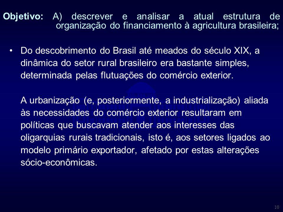 10 Do descobrimento do Brasil até meados do século XIX, a dinâmica do setor rural brasileiro era bastante simples, determinada pelas flutuações do com