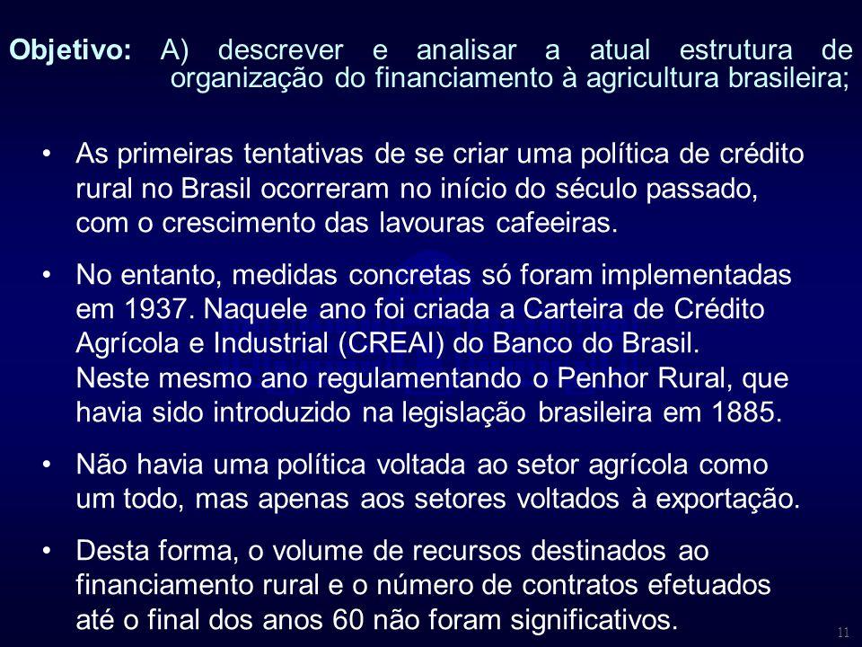 11 Objetivo: A) descrever e analisar a atual estrutura de organização do financiamento à agricultura brasileira; As primeiras tentativas de se criar u