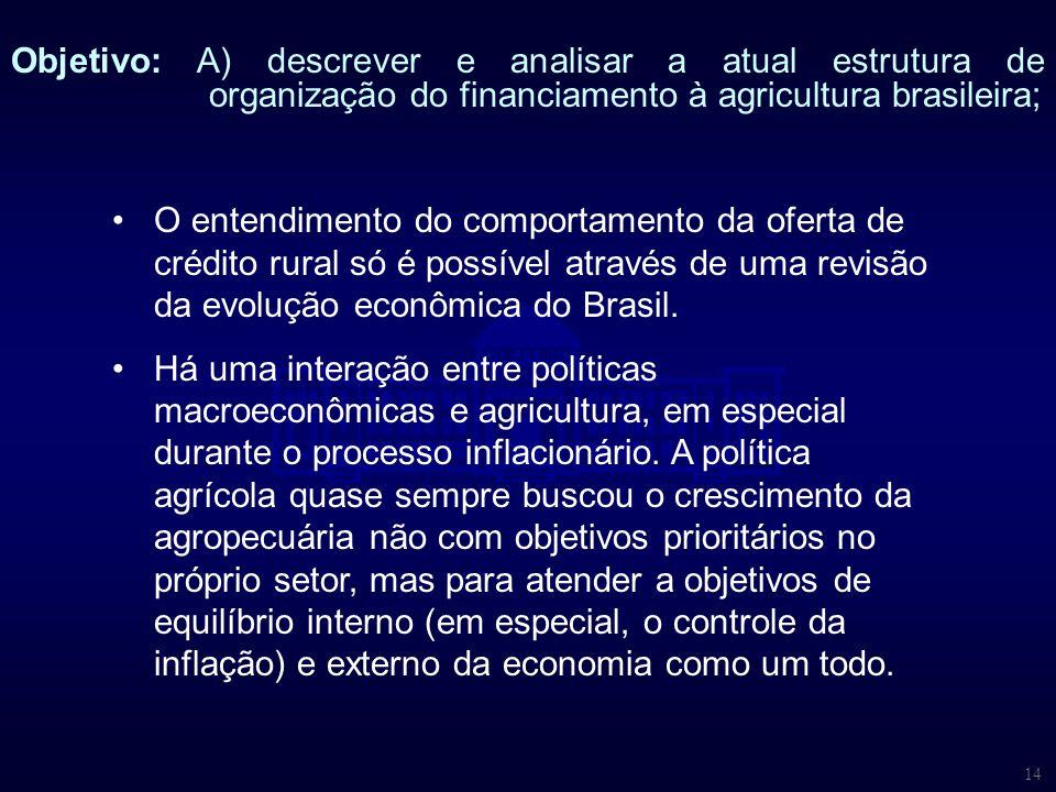 14 Objetivo: A) descrever e analisar a atual estrutura de organização do financiamento à agricultura brasileira; O entendimento do comportamento da of