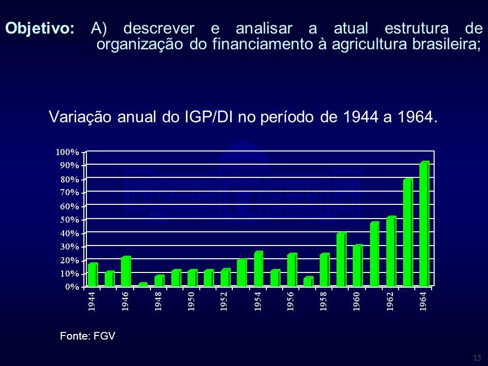 15 Variação anual do IGP/DI no período de 1944 a 1964. Fonte: FGV Objetivo: A) descrever e analisar a atual estrutura de organização do financiamento