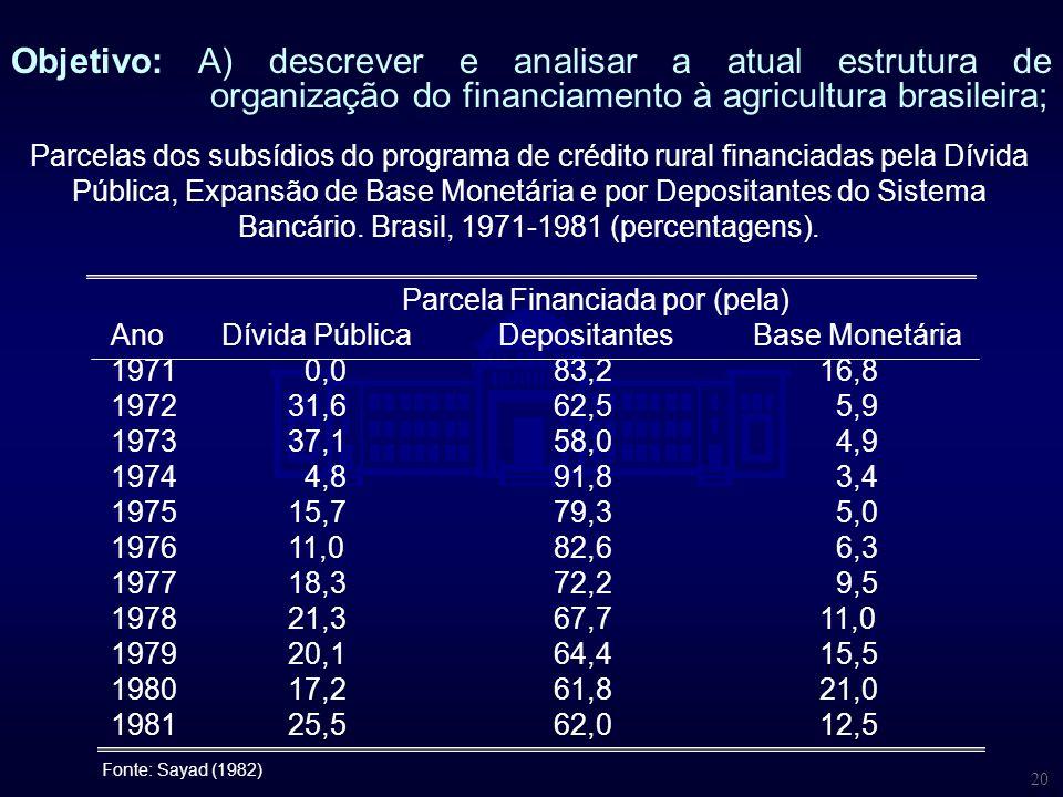 20 Parcelas dos subsídios do programa de crédito rural financiadas pela Dívida Pública, Expansão de Base Monetária e por Depositantes do Sistema Bancá