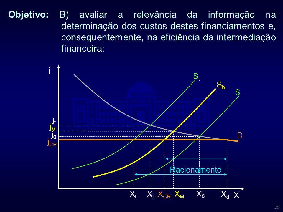 26 j CR XMXM jMjM XtXt X0X0 Objetivo: B) avaliar a relevância da informação na determinação dos custos destes financiamentos e, consequentemente, na e