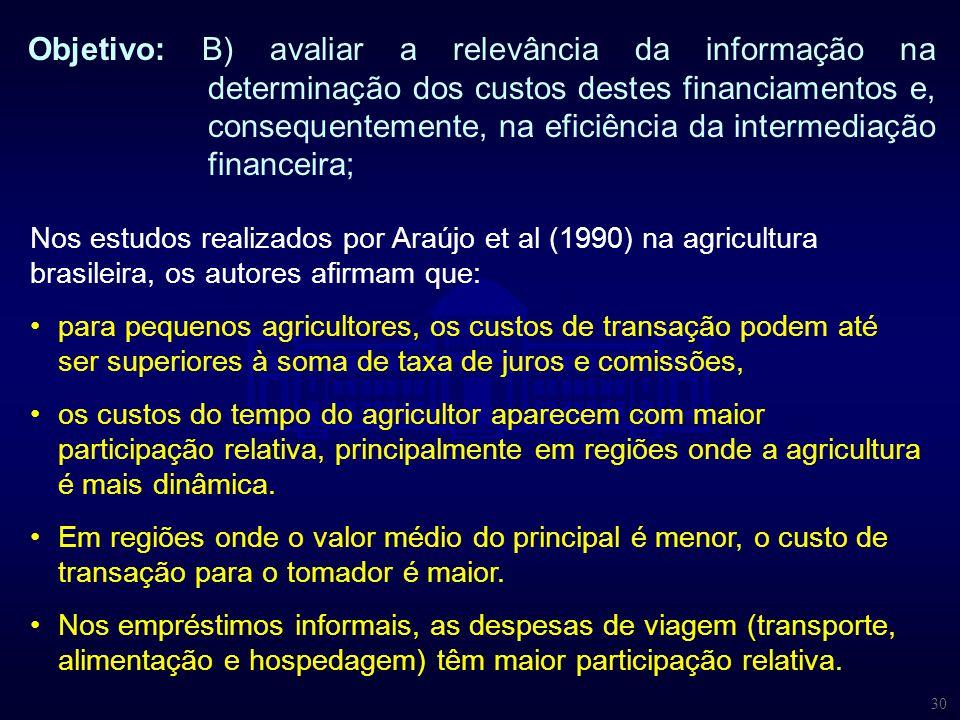 30 Objetivo: B) avaliar a relevância da informação na determinação dos custos destes financiamentos e, consequentemente, na eficiência da intermediaçã