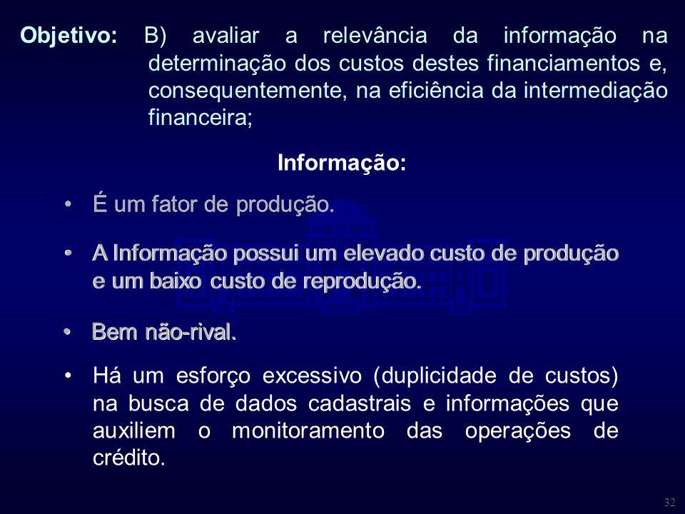 32 Objetivo: B) avaliar a relevância da informação na determinação dos custos destes financiamentos e, consequentemente, na eficiência da intermediaçã
