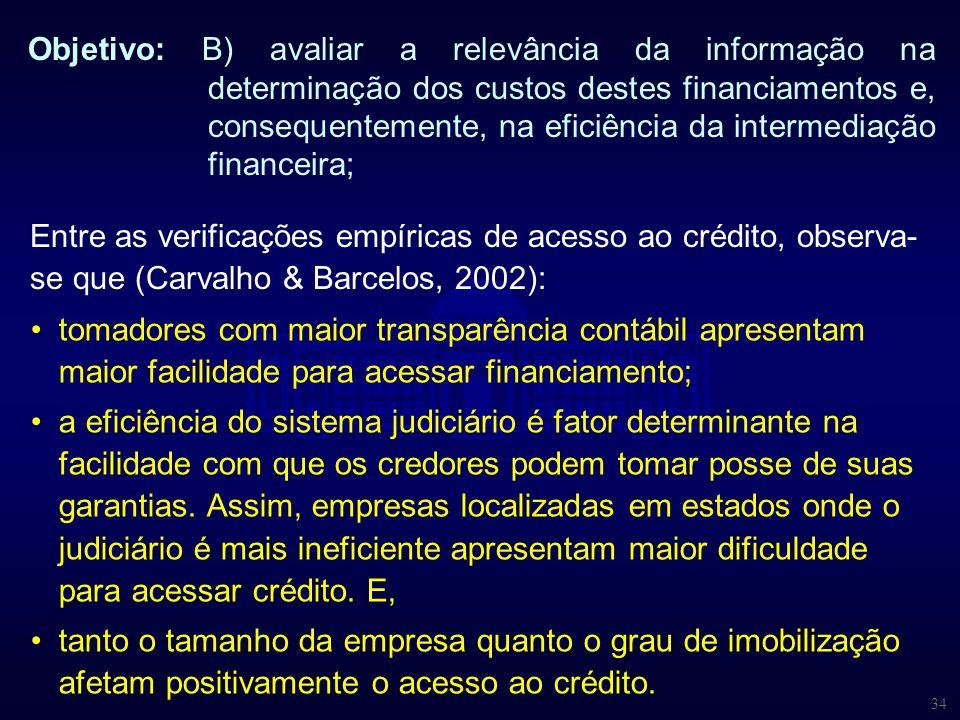 34 Objetivo: B) avaliar a relevância da informação na determinação dos custos destes financiamentos e, consequentemente, na eficiência da intermediaçã