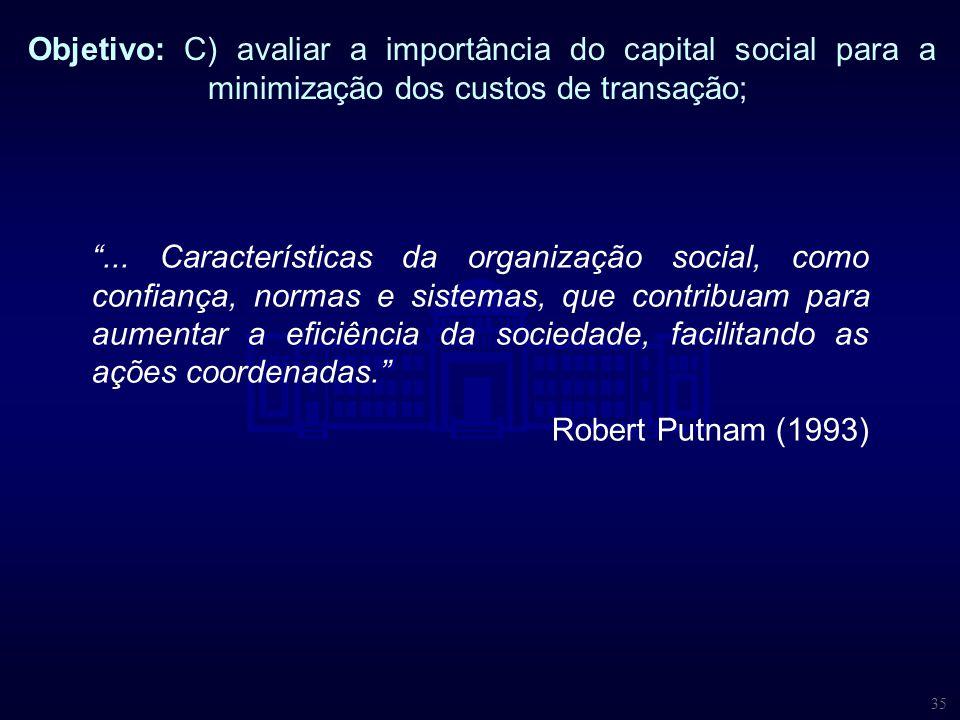 35 Objetivo: C) avaliar a importância do capital social para a minimização dos custos de transação;... Características da organização social, como con