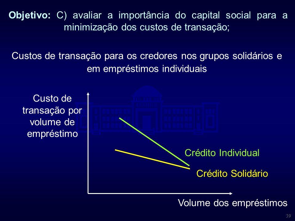 39 Objetivo: C) avaliar a importância do capital social para a minimização dos custos de transação; Custos de transação para os credores nos grupos so