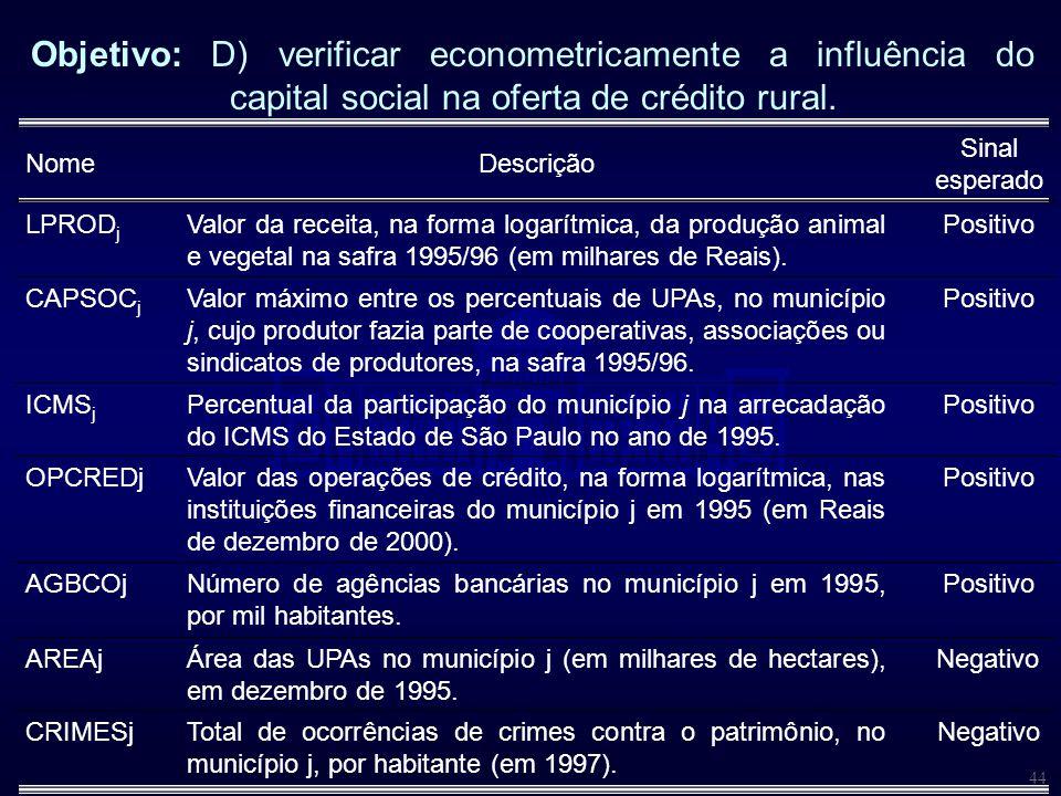 44 Objetivo: D) verificar econometricamente a influência do capital social na oferta de crédito rural. NomeDescrição Sinal esperado LPROD j Valor da r