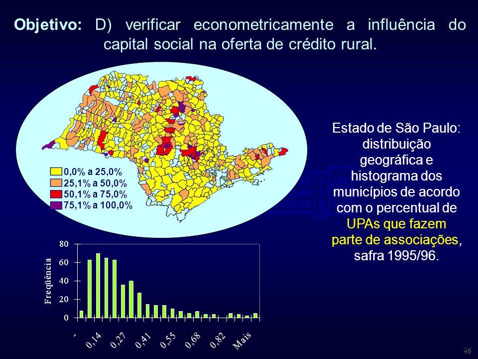 46 Objetivo: D) verificar econometricamente a influência do capital social na oferta de crédito rural. Estado de São Paulo: distribuição geográfica e